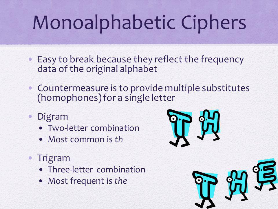 Monoalphabetic Ciphers