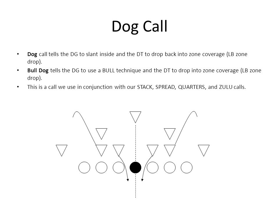 Dog Call Dog call tells the DG to slant inside and the DT to drop back into zone coverage (LB zone drop).