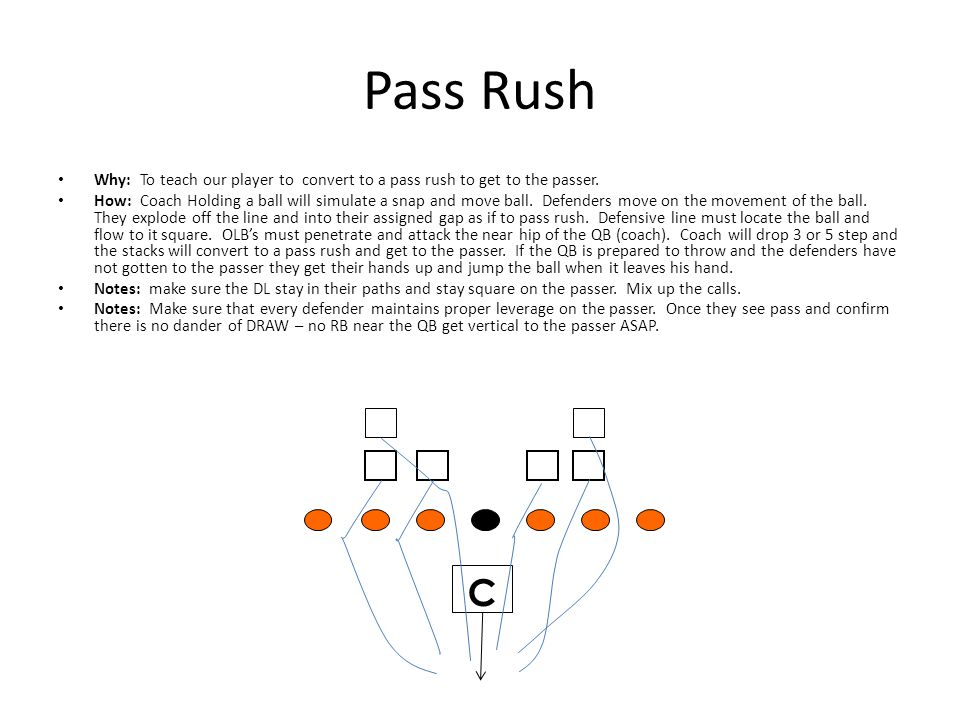 Pass Rush Why: To teach our player to convert to a pass rush to get to the passer.