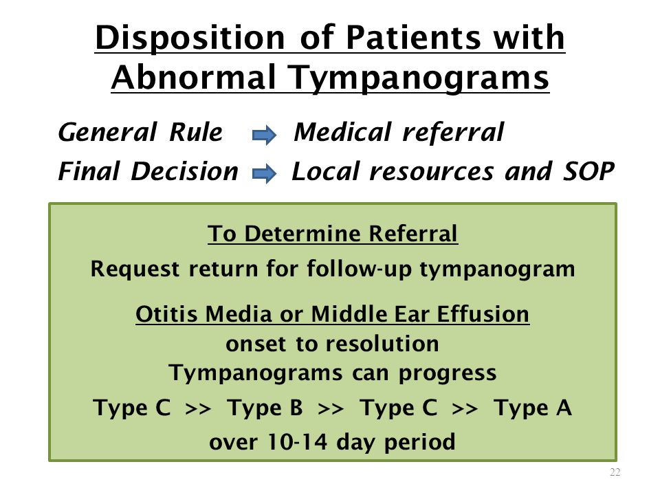 Disposition of Patients with Abnormal Tympanograms