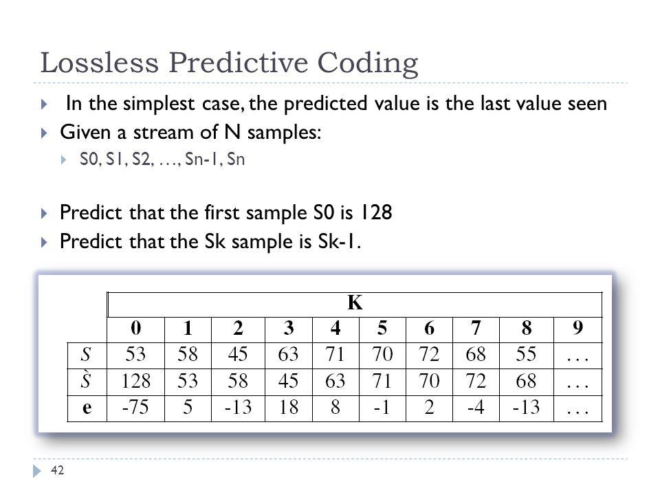 lossless predictive coding example