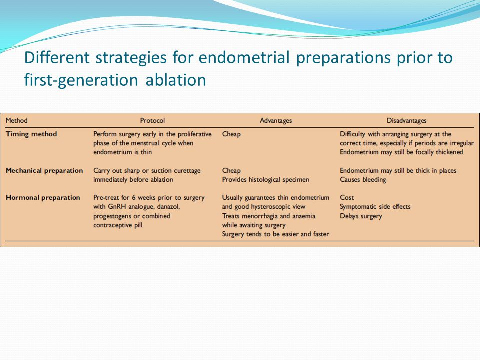 Different strategies for endometrial preparations prior to first-generation ablation