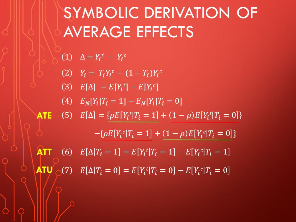 Symbolic derivation of average effects