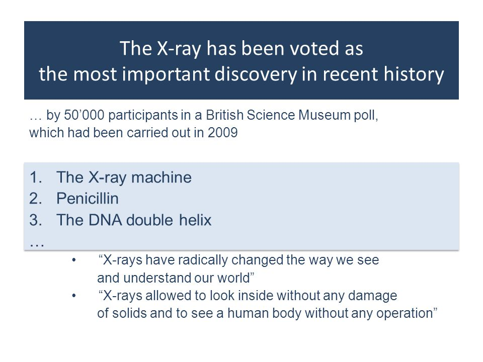 The X-ray has been voted as the most important discovery in recent history