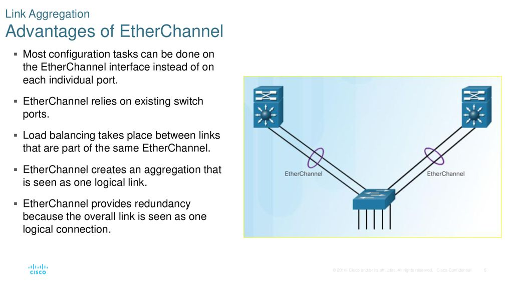 Chapter 4: EtherChannel and HSRP - ppt download