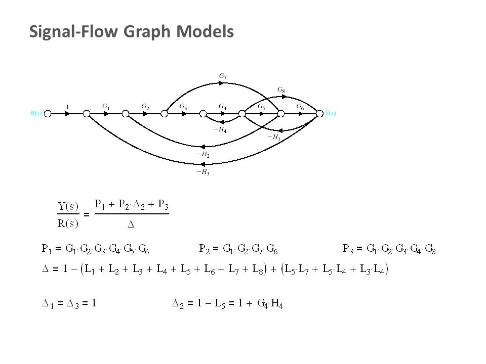 Signal-Flow Graph Models