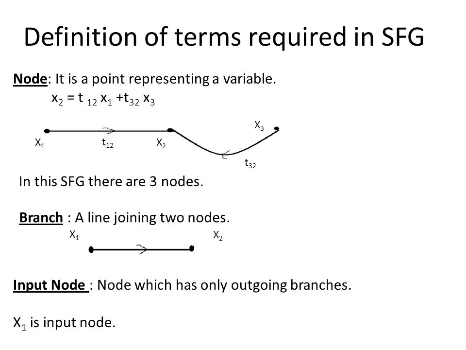 Definition of terms required in SFG
