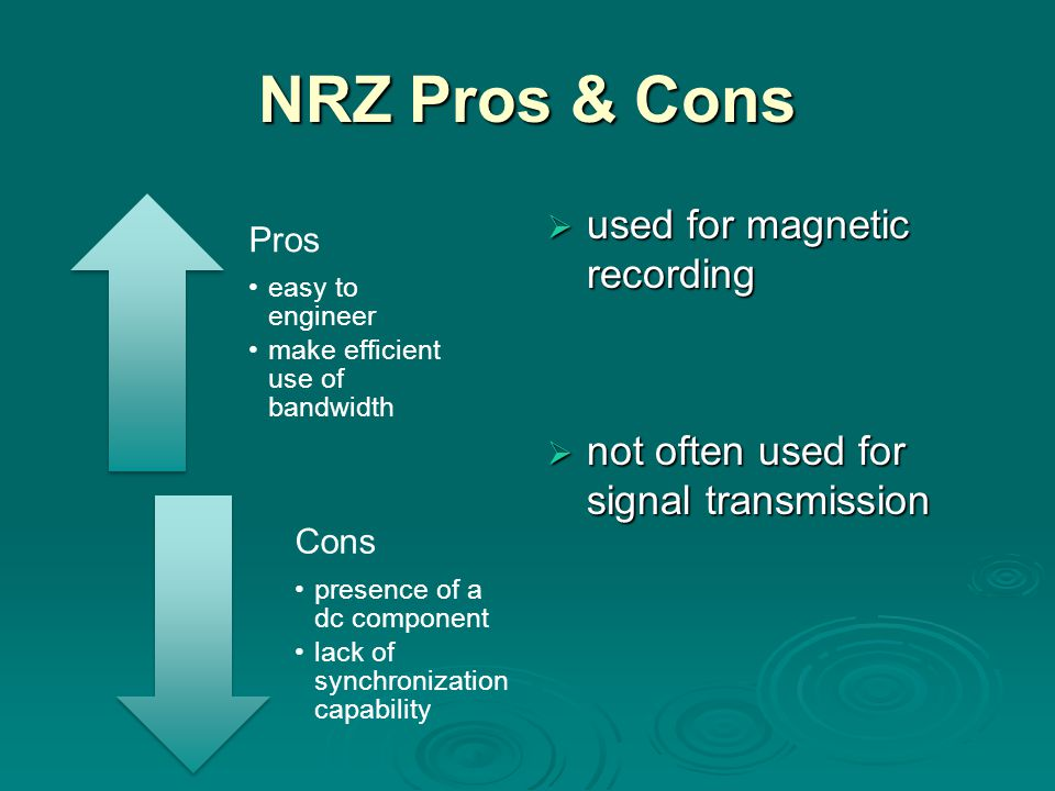 NRZ Pros & Cons used for magnetic recording