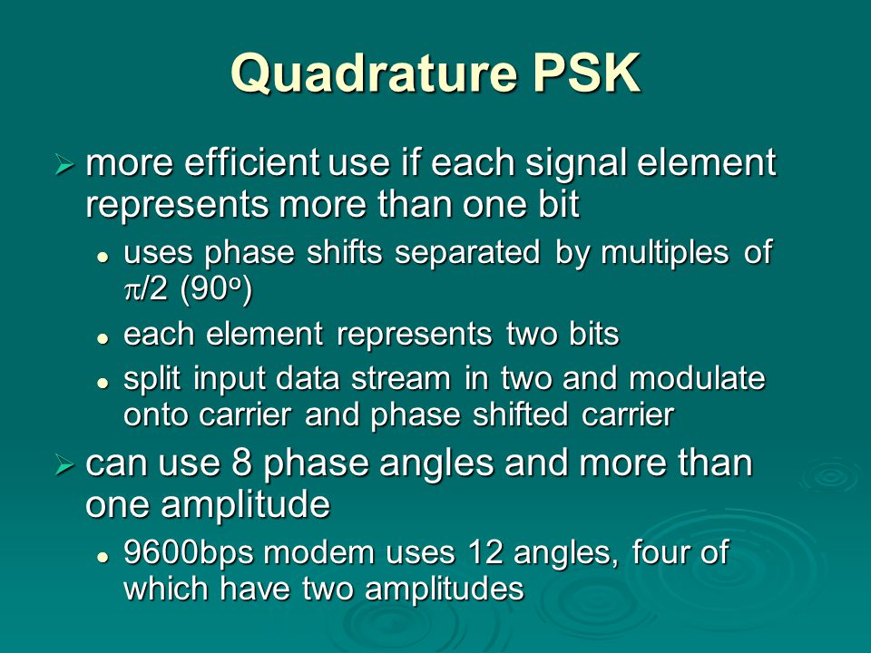 Quadrature PSK more efficient use if each signal element represents more than one bit. uses phase shifts separated by multiples of /2 (90o)