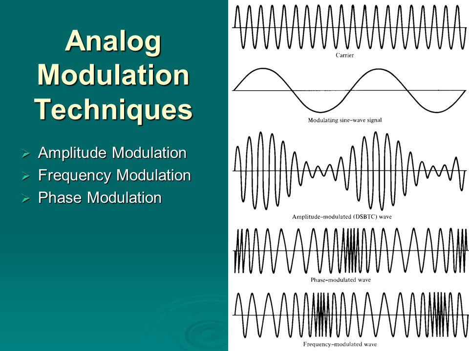 Analog Modulation Techniques