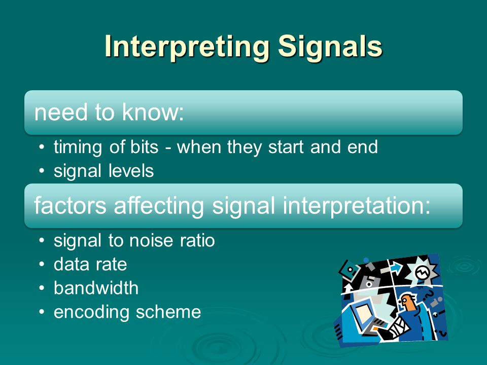 Interpreting Signals need to know: