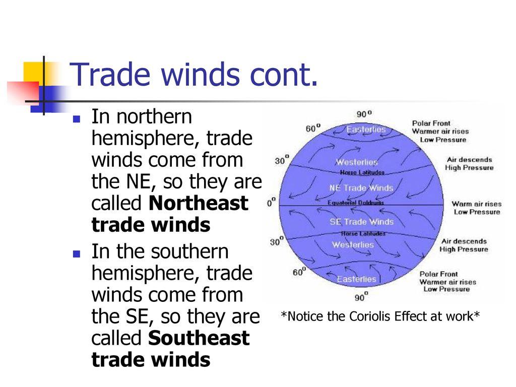 trade winds valley breeze diagram wwwtollebildcom