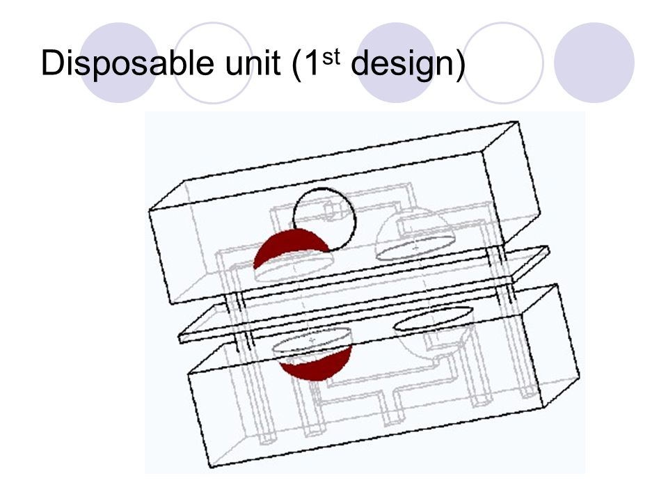 Disposable unit (1st design)