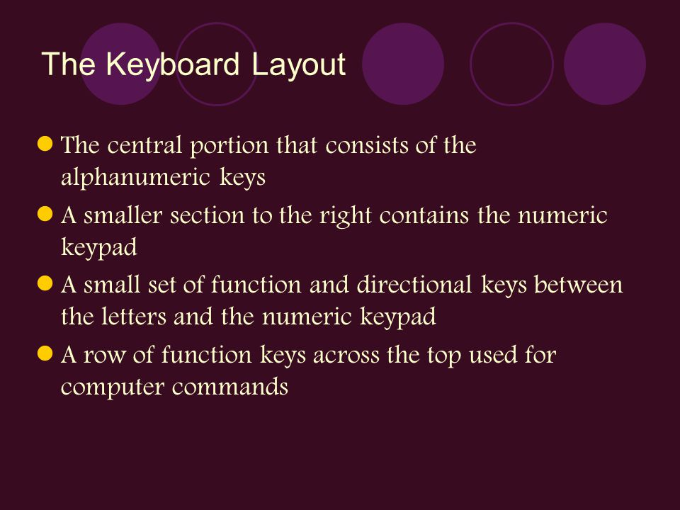 The Keyboard Layout The central portion that consists of the alphanumeric keys. A smaller section to the right contains the numeric keypad.