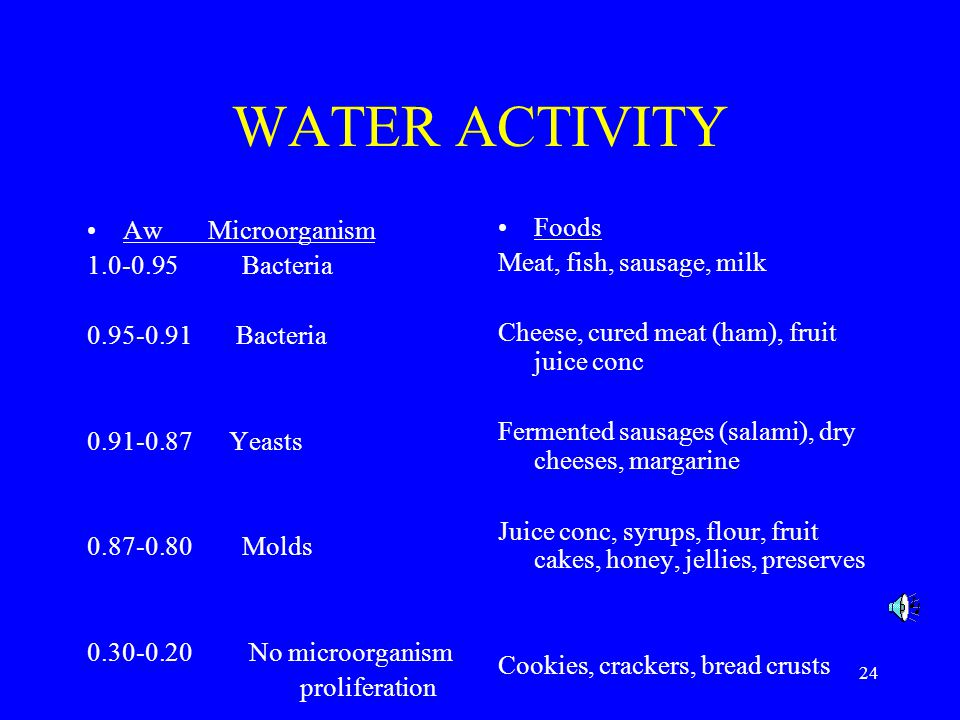WATER ACTIVITY Foods Aw Microorganism Meat, fish, sausage, milk