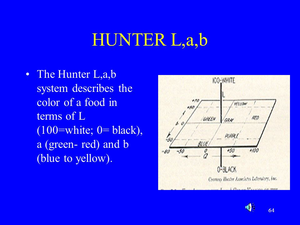 HUNTER L,a,b The Hunter L,a,b system describes the color of a food in terms of L (100=white; 0= black), a (green- red) and b (blue to yellow).