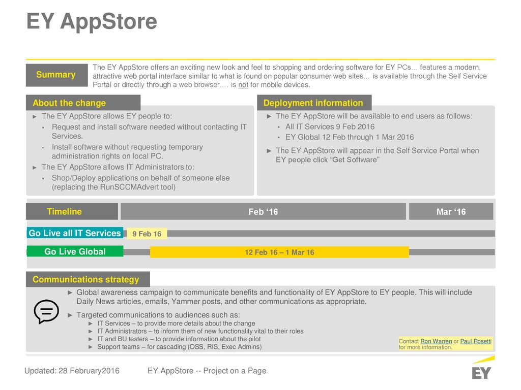 EY AppStore Summary About the change Deployment information