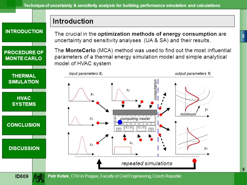 Introduction The crucial in the optimization methods of energy consumption are uncertainty and sensitivity analyses (UA & SA) and their results.