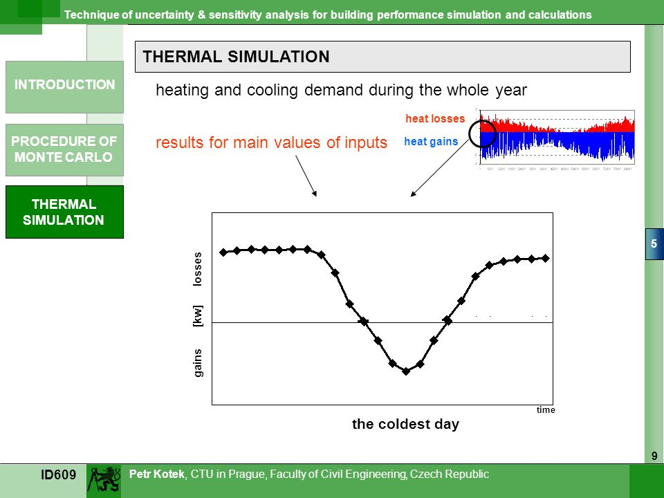 heating and cooling demand during the whole year
