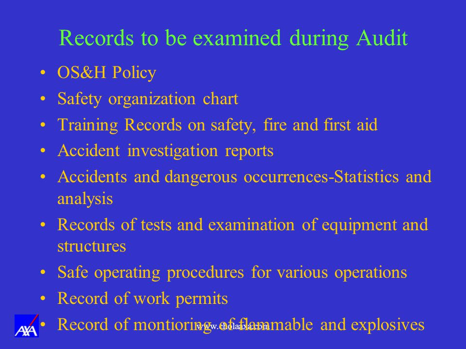 Records to be examined during Audit