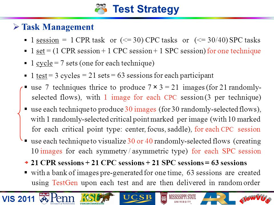 FlowVUS Test Strategy Task Management VIS 2011