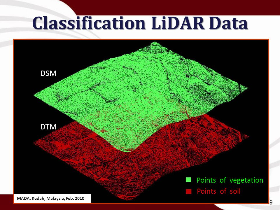 Classification LiDAR Data