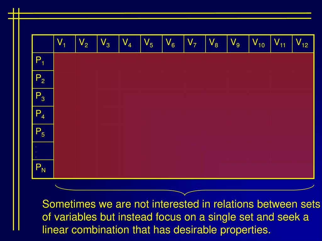 Multivariate Statistics - ppt download