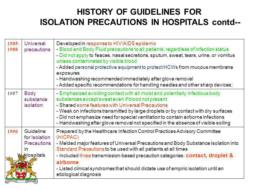 isolation precautions cdc ppt video online download rh slideplayer com CDC Guidline for Pain CDC Travel