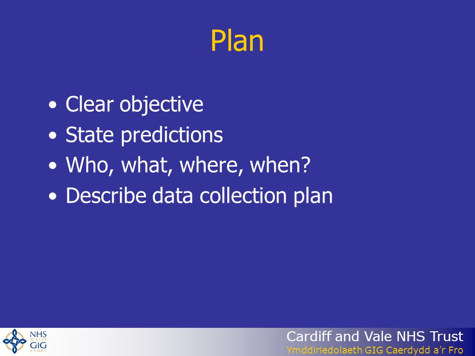 Plan Clear objective State predictions Who, what, where, when