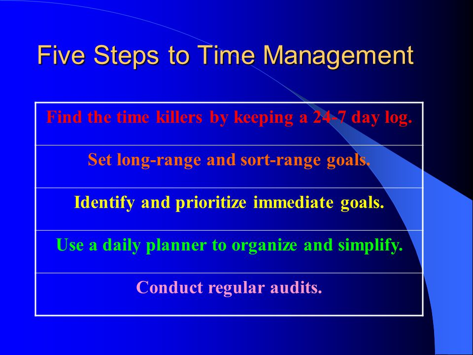 Five Steps to Time Management