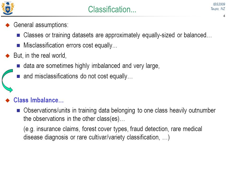 Classification techniques for class imbalance data - ppt