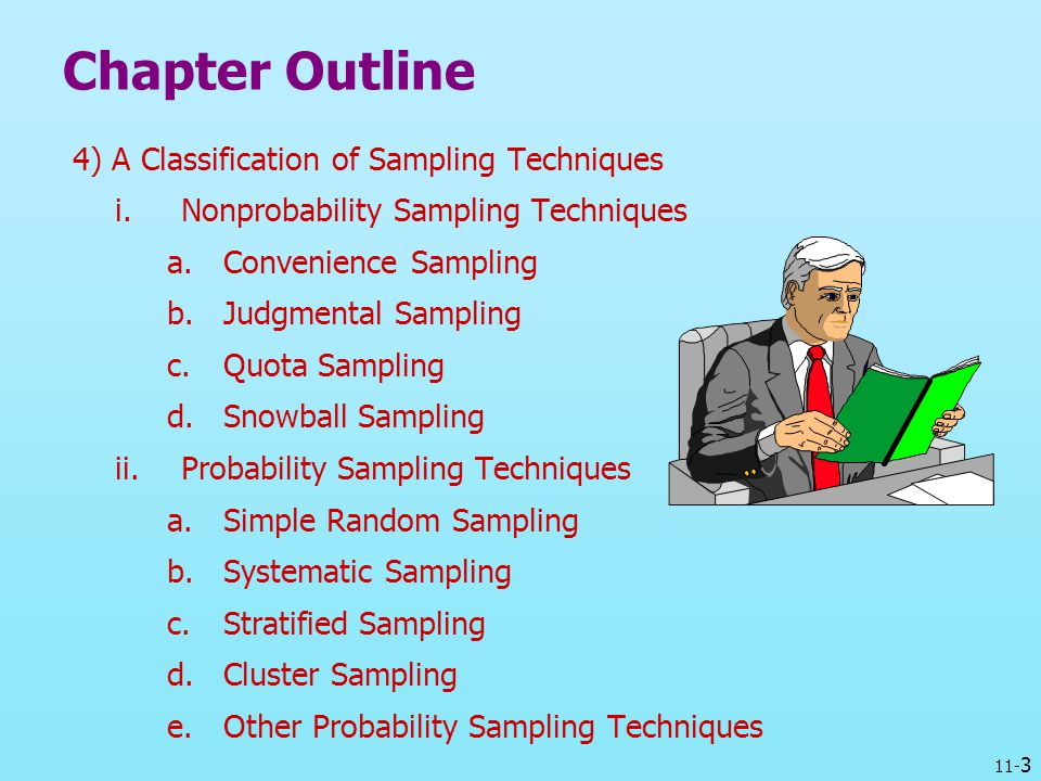 Chapter Outline 4) A Classification of Sampling Techniques