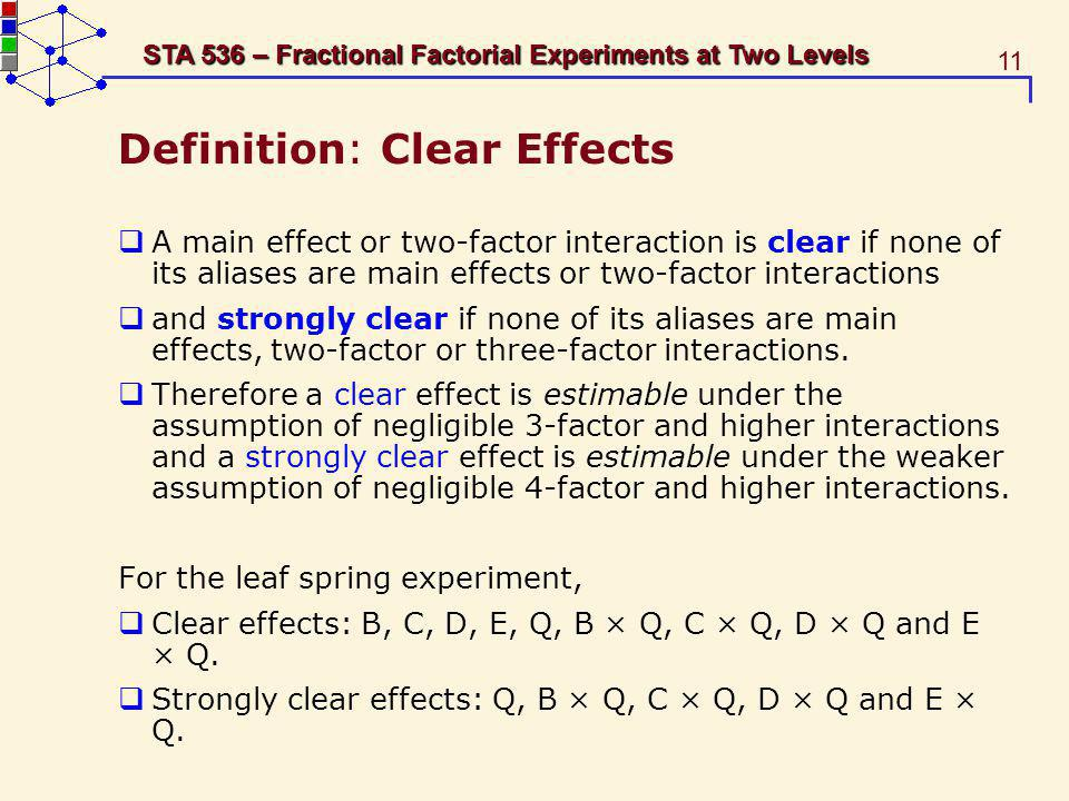 Definition: Clear Effects