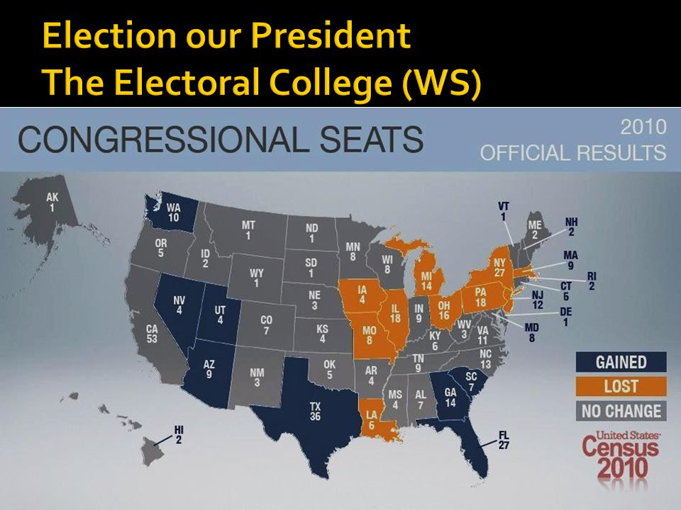 Election our President The Electoral College (WS)