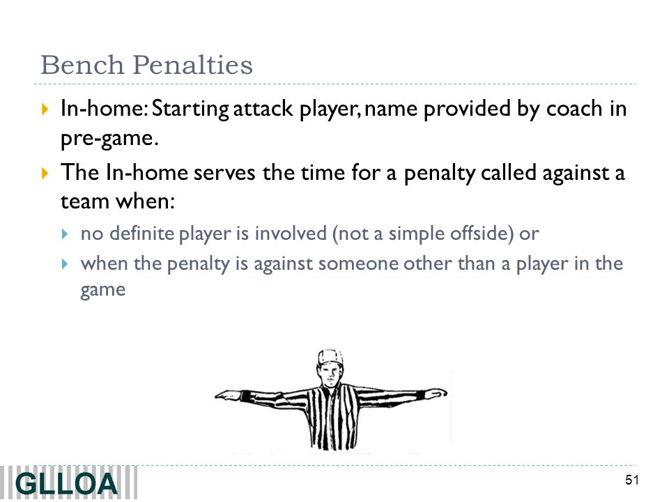 Bench Penalties In-home: Starting attack player, name provided by coach in pre-game.