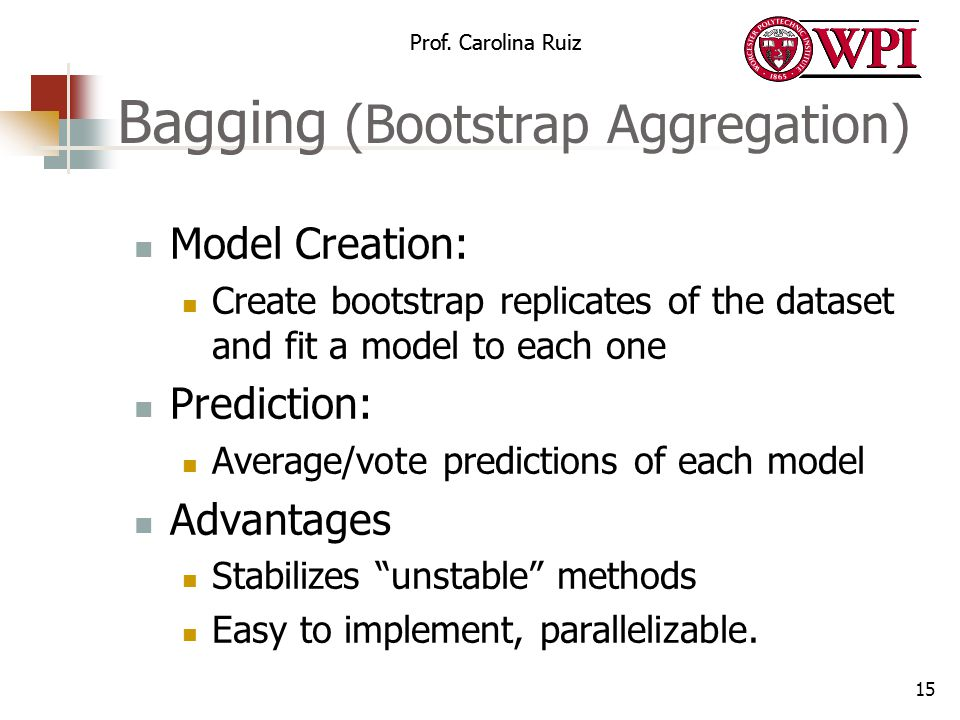 Bagging (Bootstrap Aggregation)