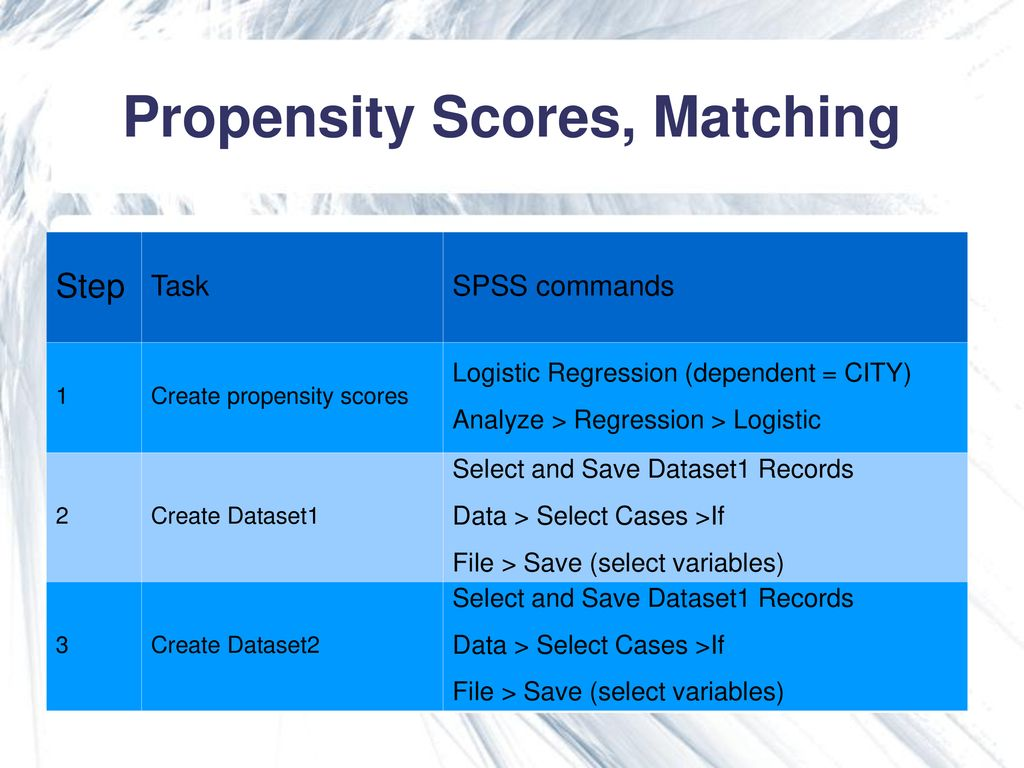 SPSS Propensity Score Matching: An overview - ppt download