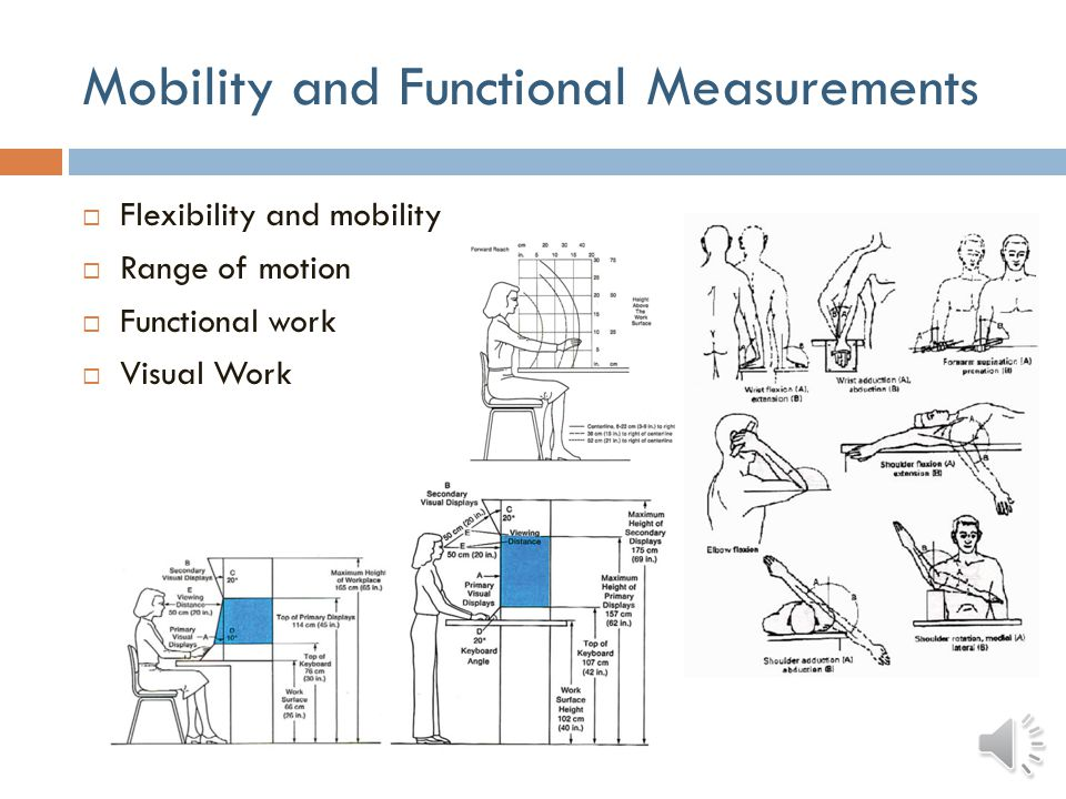 Mobility and Functional Measurements
