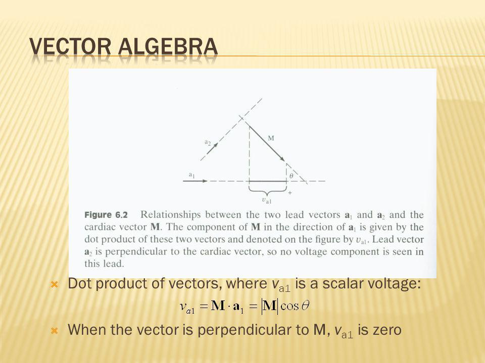 Vector Algebra Dot product of vectors, where va1 is a scalar voltage: