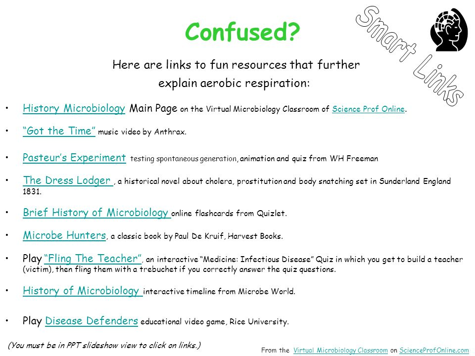 Confused Here are links to fun resources that further