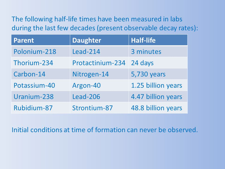 The following half-life times have been measured in labs during the last few decades (present observable decay rates):