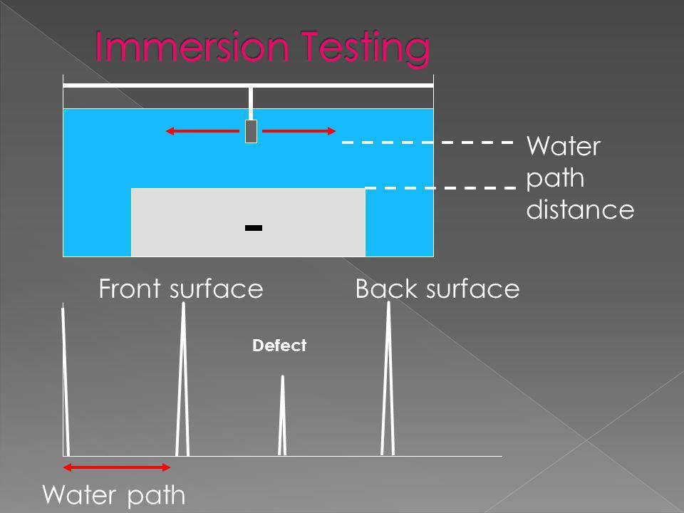 Immersion Testing Water path distance Front surface Back surface