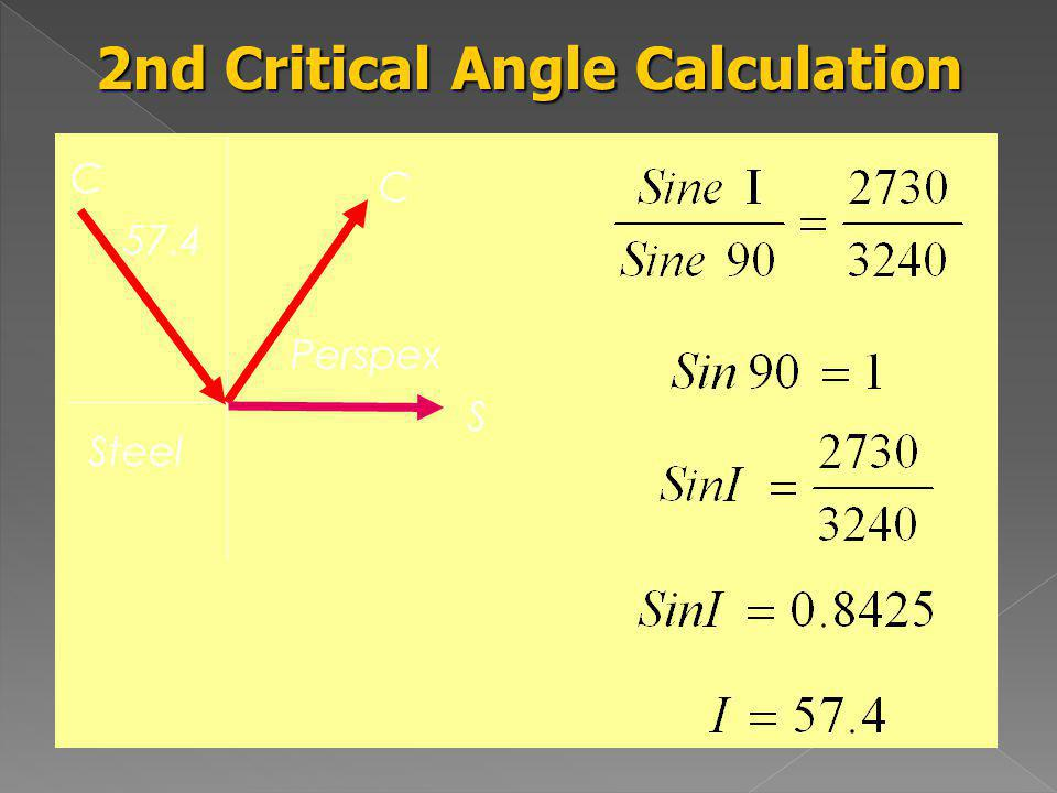 2nd Critical Angle Calculation