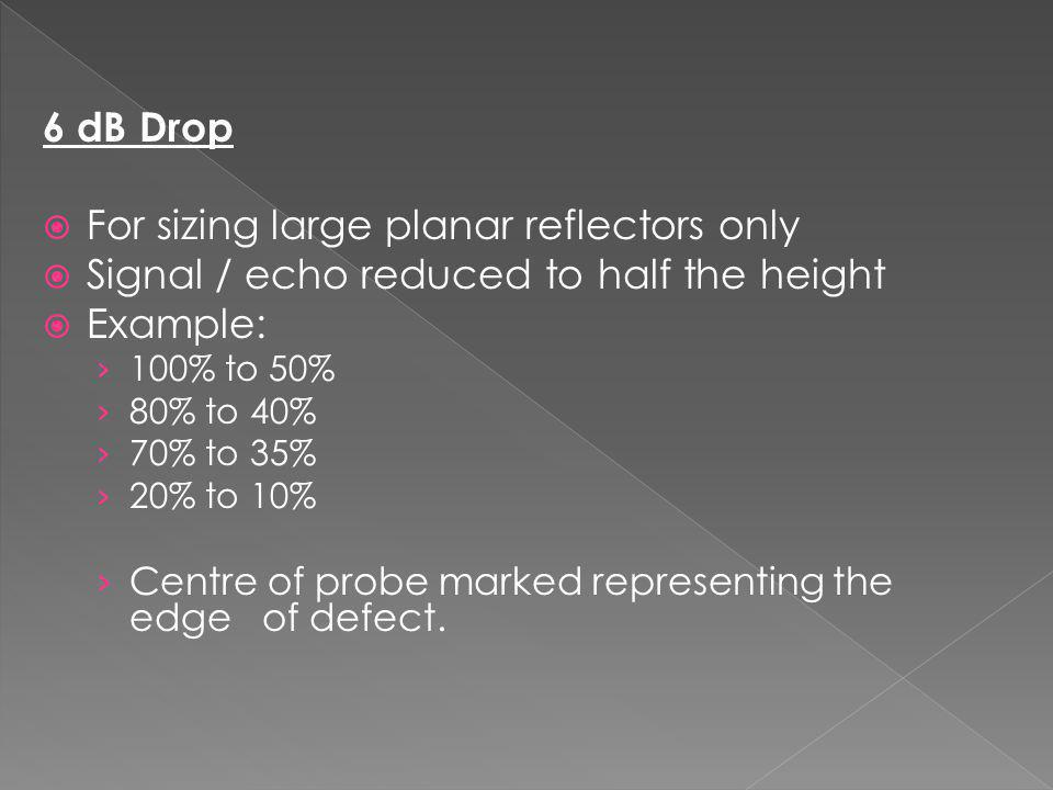 For sizing large planar reflectors only
