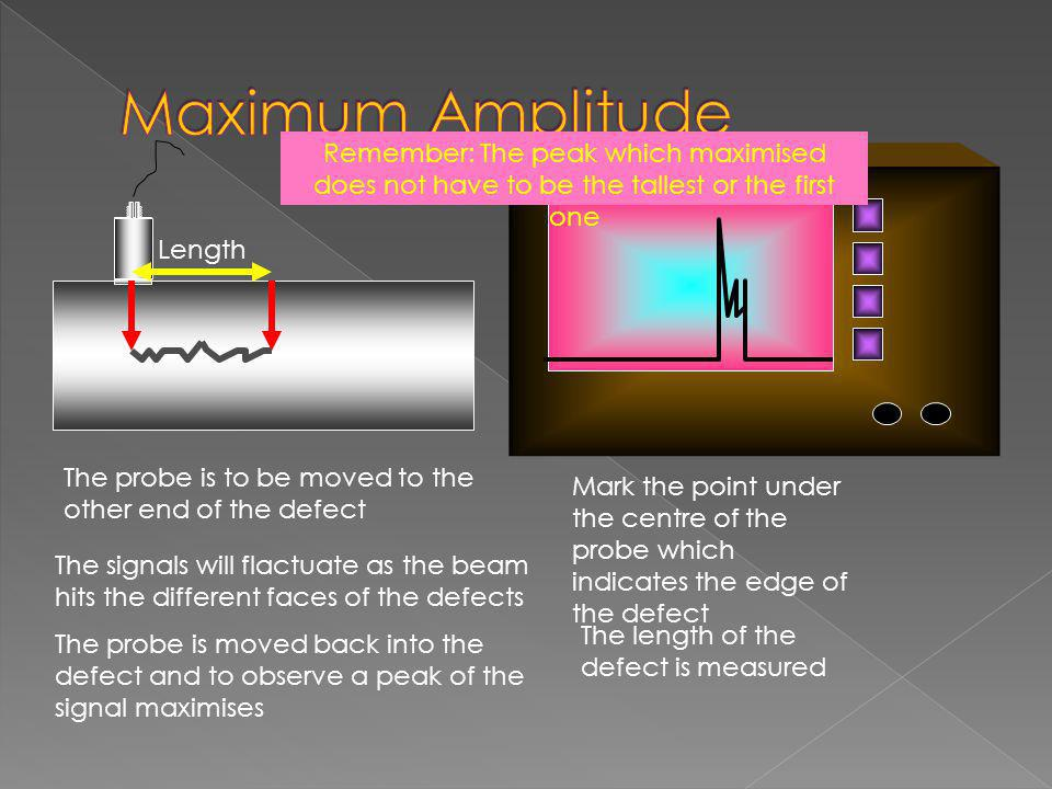 Maximum Amplitude Remember: The peak which maximised does not have to be the tallest or the first one.