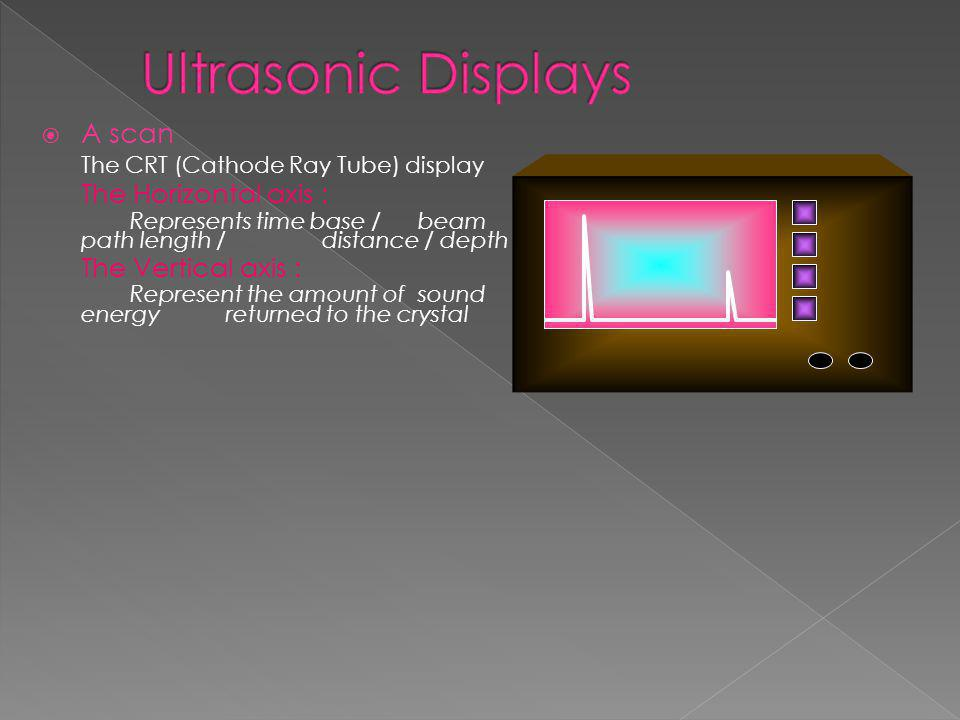 Ultrasonic Displays A scan The CRT (Cathode Ray Tube) display
