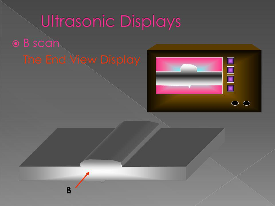 Ultrasonic Displays B scan The End View Display B
