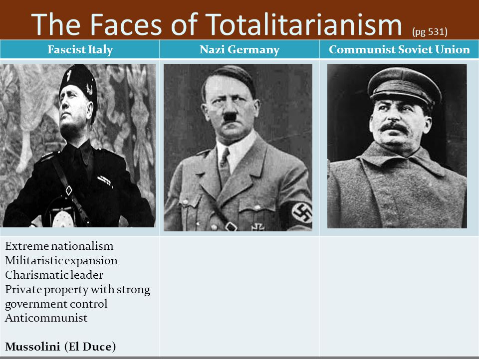 The Faces of Totalitarianism (pg 531)