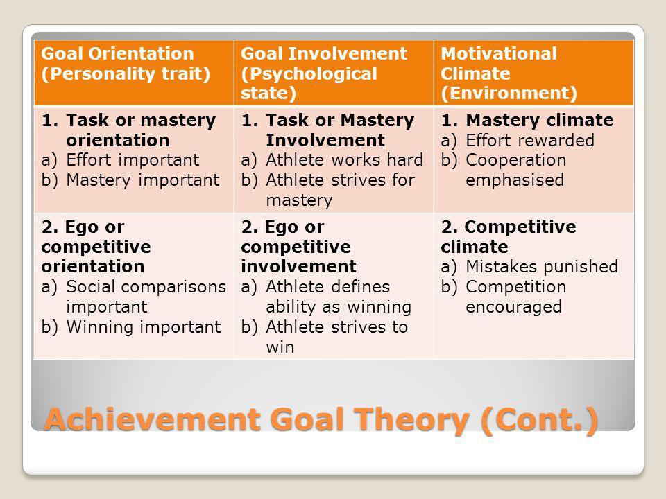 Achievement Goal Theory (Cont.)