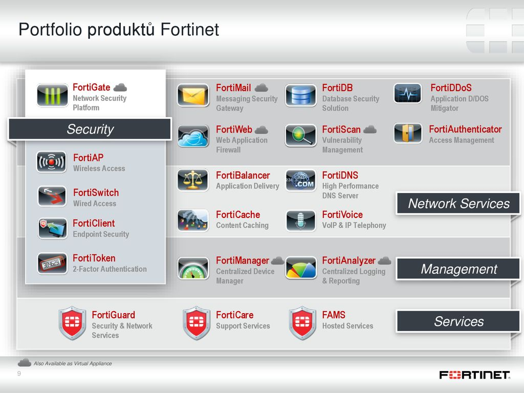 Bohuslav Partyk, Product Manager - ppt download